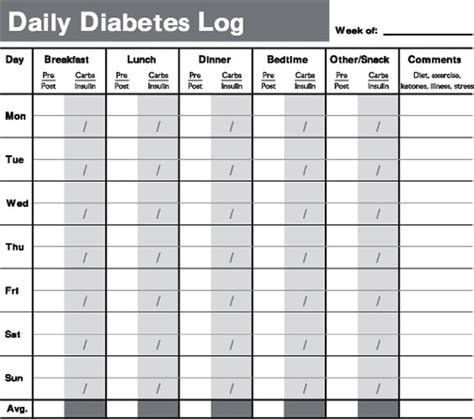 real results for with type 2 diabetes books 25 best ideas about diabetes test on type 1