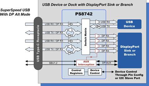 ps8742 usb c sink switch with usb 3 1 1 dp alt