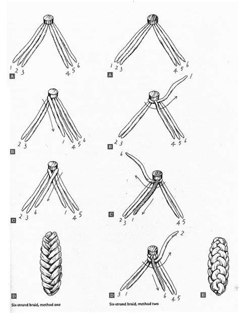 how to braid 4 strand rope pinterest the world s catalog of ideas