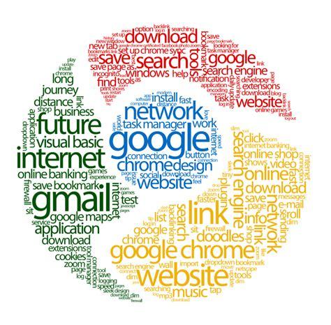 Google in Typography by 4minutesart on DeviantArt