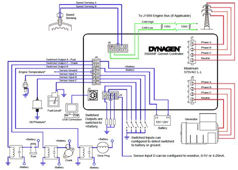 generator wiring diagram pdf generator wiring diagram and electrical schematics pdf