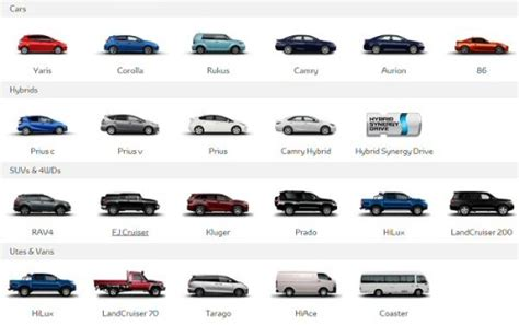 Toyota Car List With Pictures New Used Car Reviews 2018