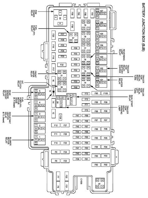 32 2014 Ford F250 Fuse Box Diagram - Wiring Diagram Database