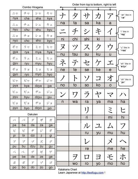 japanese alphabet katakana chart katakana chart hachisuou