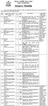 bd jobs govt at bangladesh airforce 2017 job bd com