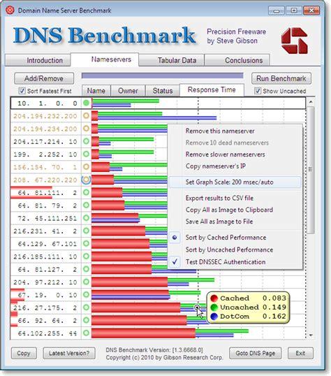 grcs dns nameserver performance benchmark