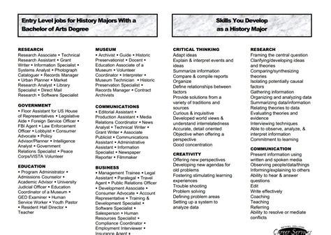 list of actors skills acting resume special skills list cmt sonabel org