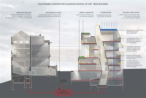 building diagram gallery of seona building steven holl architects 21