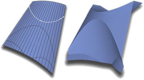 Curved Paper Folding - curved folding