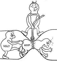 ohms_volts_amps home electrical wiring basics pdf 14 on home electrical wiring basics pdf