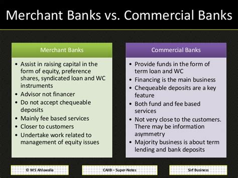 commercial bank and investment bank caiib notes corporate banking module b investment