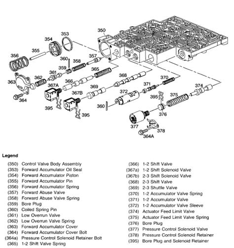 turbo 350 valve diagram turbo 350 exploded view html autos post