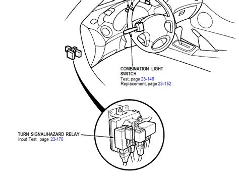 96 civic turn signal wiring diagram wiring diagram with