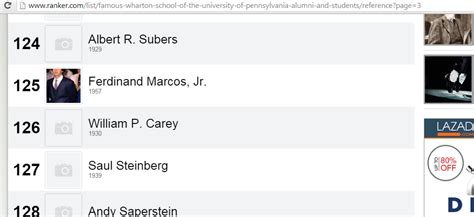 Wharton Mba Common Bond by Did Rappler Lie About Bongbong Marcos Oxford Wharton
