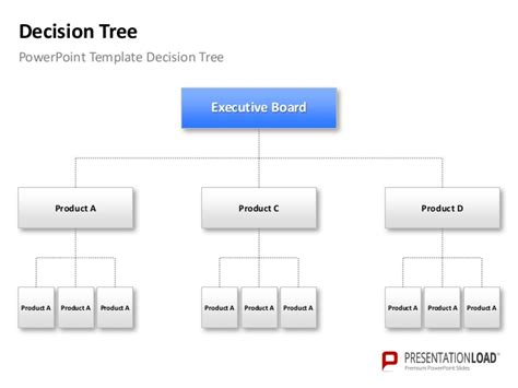 powerpoint decision tree chart template