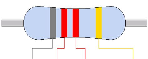 8k2 8 2k ohm resistor colour code