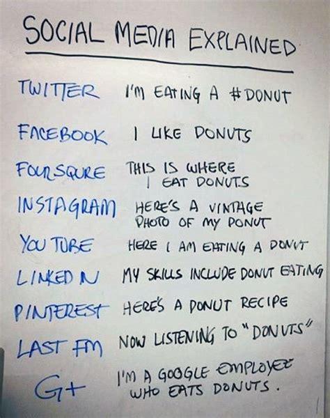 Memes Social Media - 12 social media memes that prove we ve gone too far with
