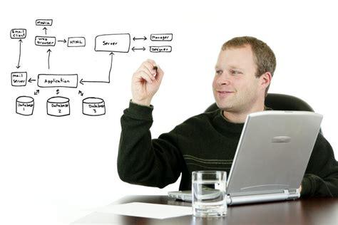Computer Programmer Work Environment by Senior Web Developer Techie Inc