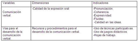 educaci n f sica p gina 2 monografias actividades para mejorar la comunicaci 243 n verbal durante