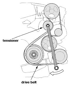 honda cr  cyl  serpentine belt diagram serpentinebelthqcom