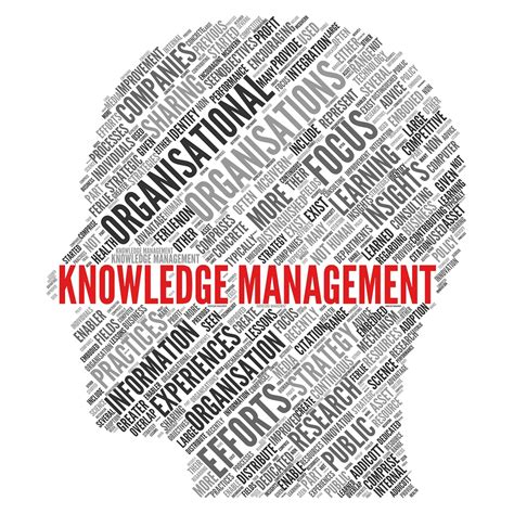 the knowledge how to concept and importance of knowledge management kullabs com