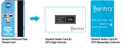 Ventra Gift Card - cta student reduced fare student ventra cards
