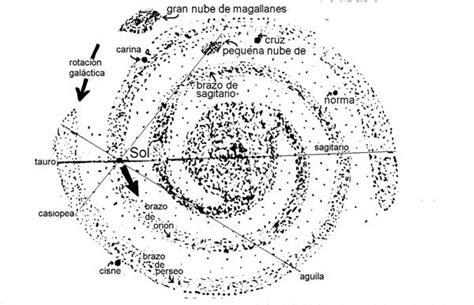 donde encontrar imagenes sin copyright imagenes de galaxias para dibujar imagui