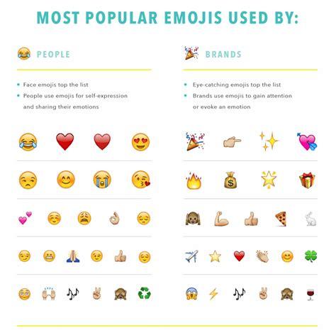 emoji definitions face emoji meaning www pixshark com images galleries