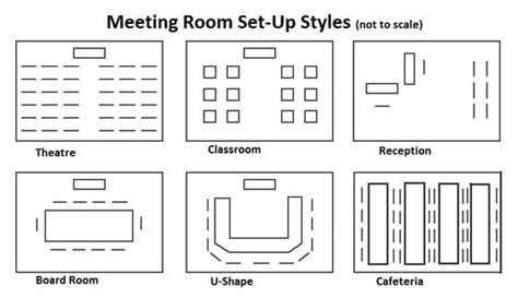 style and meeting rooms on pinterest