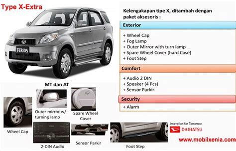 Cutting Sticker Sing Mobil Ayla Deluxe spesifikasi type x arsip harga mobil xenia ayla