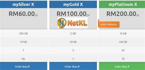 web hosting murah malaysia  blogger  myrujukan