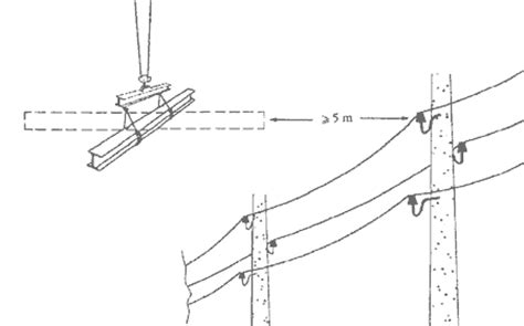 tralicci alta tensione distanza di sicurezza impianti elettrici nei cantieri edili