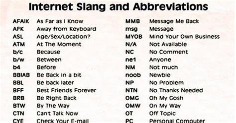 slang words and phrases image gallery slang symbols