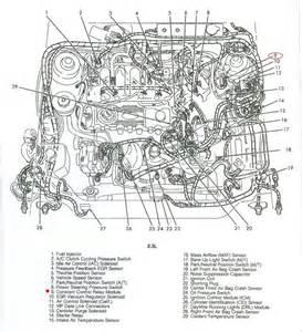 93 camaro v6 fuse box diagram get free image about wiring diagram