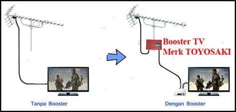 Harga Antena Tv Merk Intra jual antena tv booster merk toyosaki produkunik