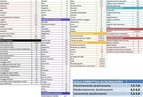 alimenti alcalini tabella una tabella dei cibi alcalini e acidi free
