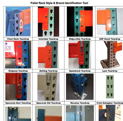 Shelf Identification by What Type Of Pallet Racking Do I