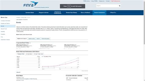 Finra Search Fixed Income Portfolio Personal Finance Money Stack Exchange