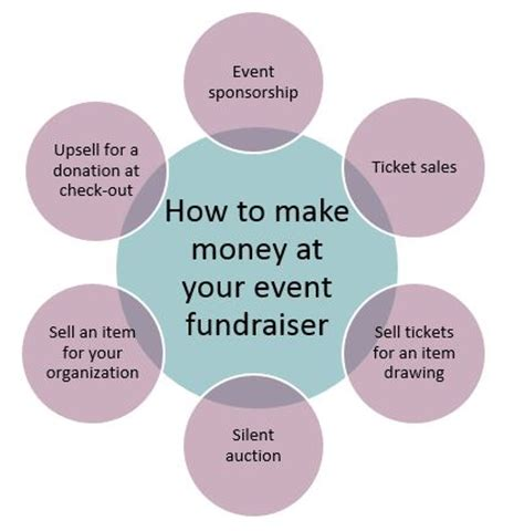 how to make tickets for a fundraiser kays makehauk co