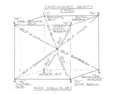 david hawkins power  force dowsing chart google search