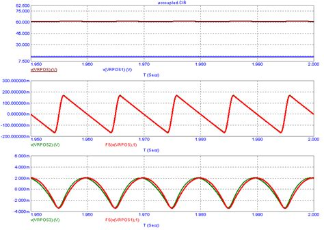 kesimpulan integrated circuit plotting an ac coupled waveform 28 images what is a coupled inductor 28 images patent