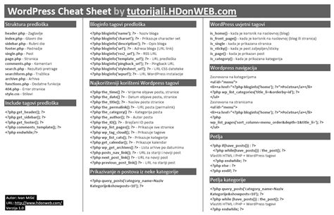 wordpress template cheat sheet images