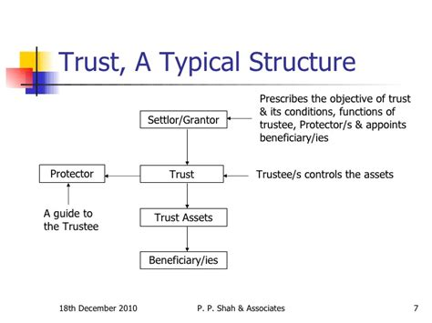 intentionally defective grantor trust diagram taxability of trusts 18 12 10