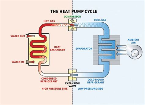 heat cycle air to water water heat dubai qatar saudi arabia oman hotline