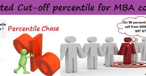 Mat Percentile Below Means by Cut Percentile For Mba Colleges Cat Percentile Cut For Mba Colleges
