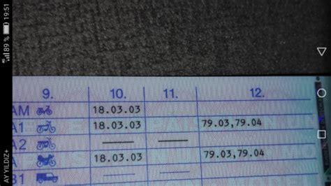 Darf Ich Mit A1 Motorrad Fahren by Hallo Darf Mit Meinem F 252 Hrerschein 125 Ccm Fahren Habe