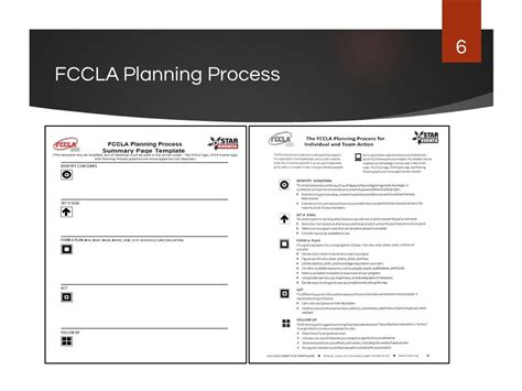 fccla planning process template image collections