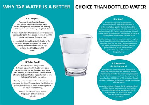 why is better tap for me health and wellness