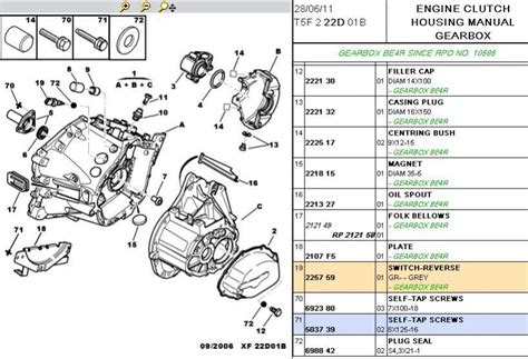 peugeot 307 light wiring diagram wiring diagram