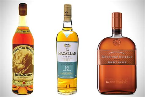 good christmas scotch the wishlist the mixologist s gift guide hiconsumption